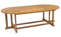 stoły ogrodowe do 1000 zł